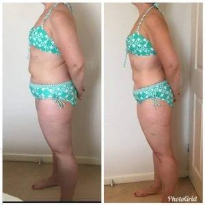 Balanced eating weight loss