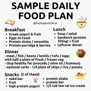 food plan for weight loss