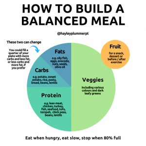 how to build a balanced meal